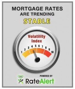 Graphic suggesting risk to not locking mortgage provided by Boulder Real Estate News