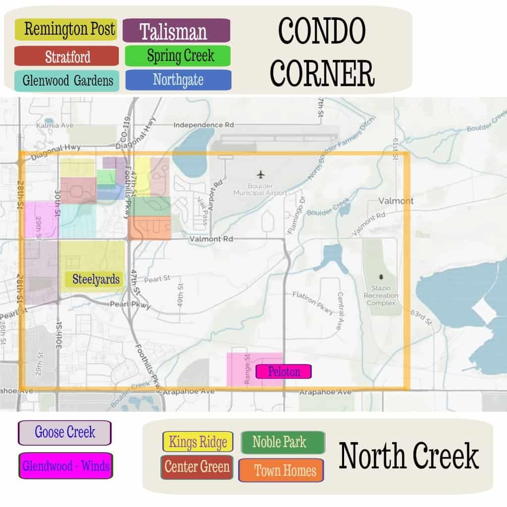 North East Boulder neighborhoods